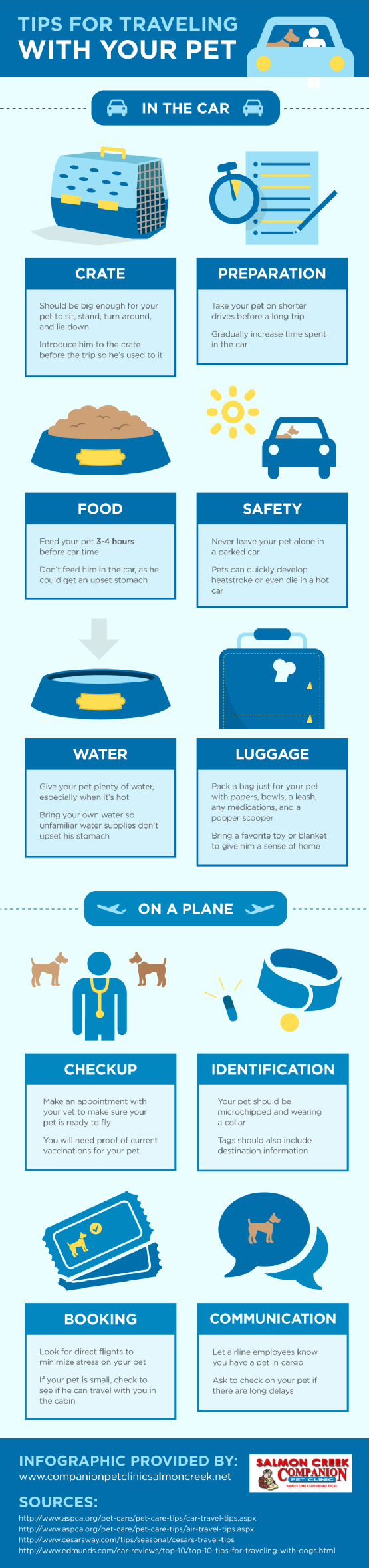 tips-for-traveling-with-your-pet_primal canine dog tranining
