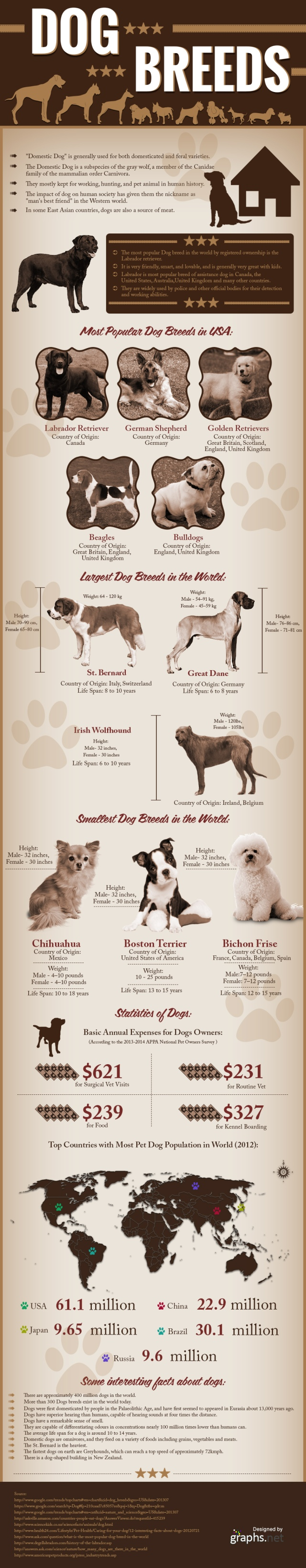 all-about-dogs- primal canine bay area dog training